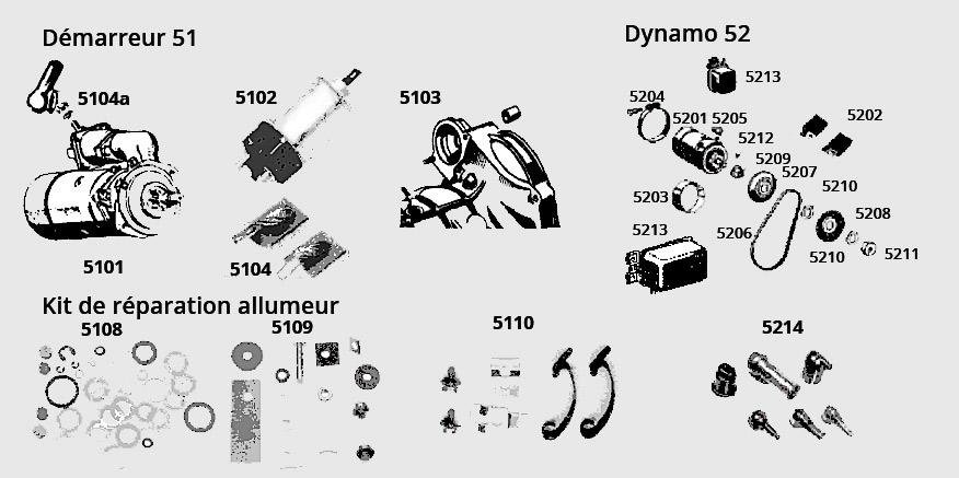 Démarreur, Dynamo, Régulateur